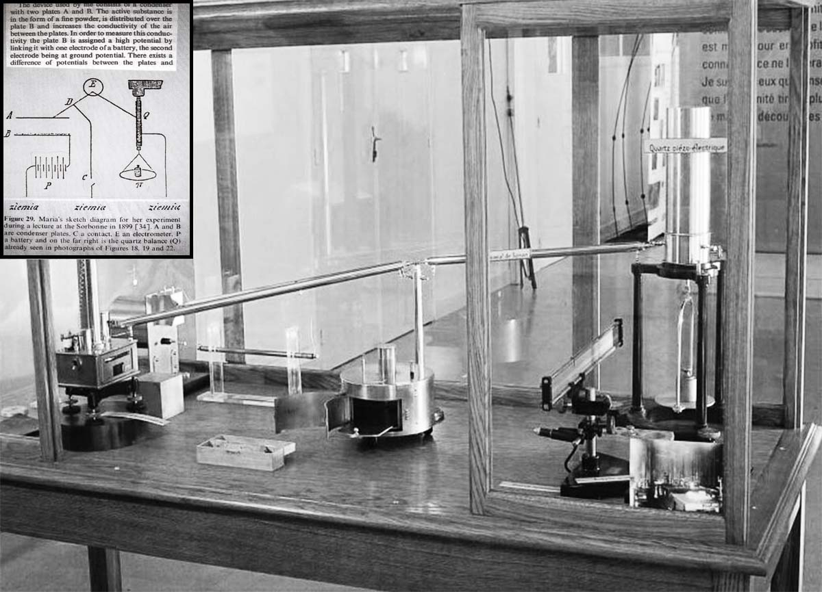 Madame Curie's Experiment